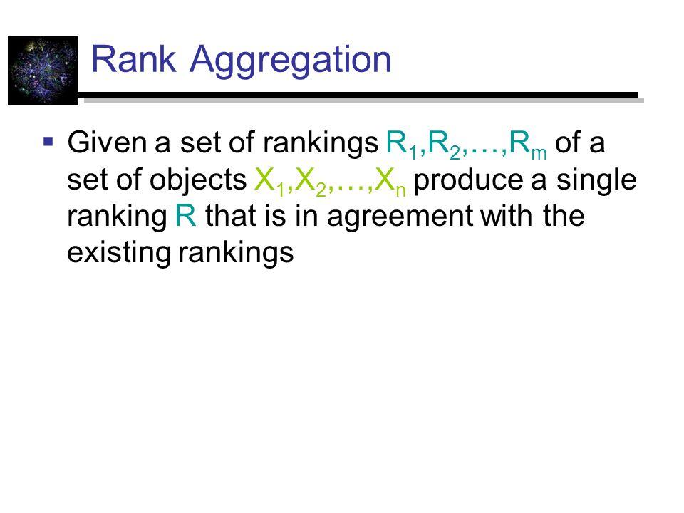 Rank Aggregation