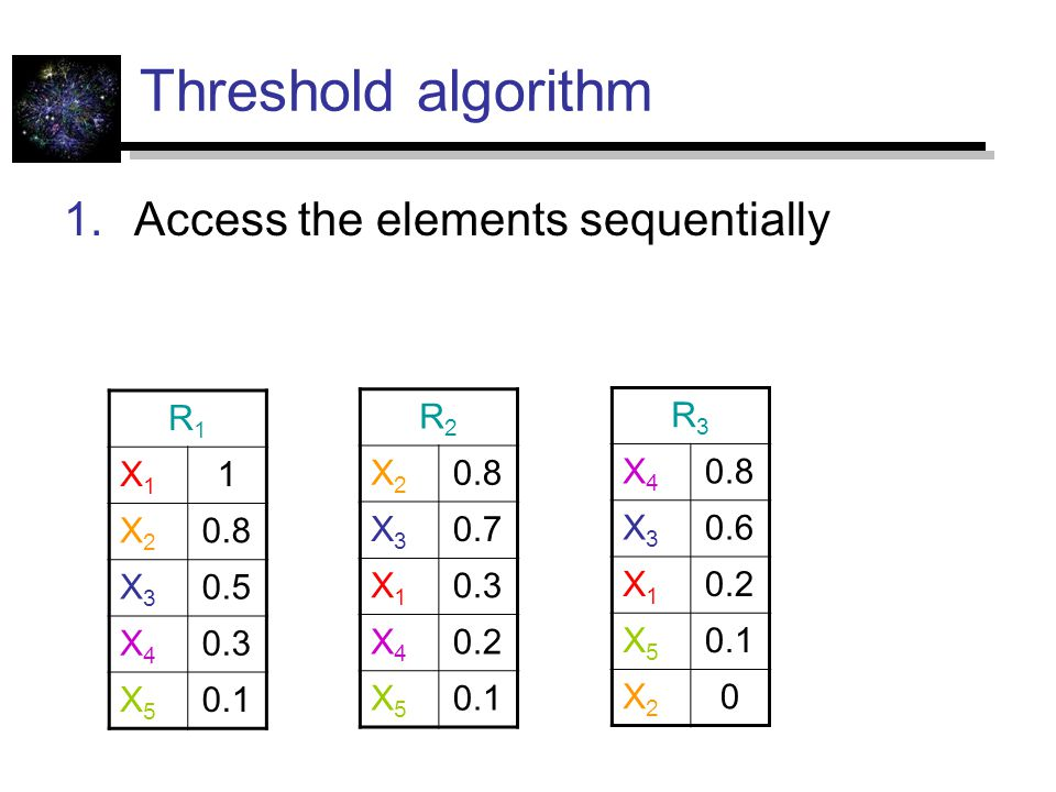Threshold algorithm Access the elements sequentially R1 X1 1 X2 0.8 X3