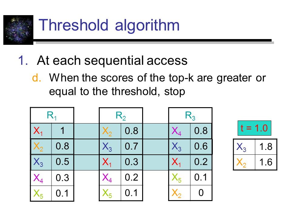 Threshold algorithm At each sequential access