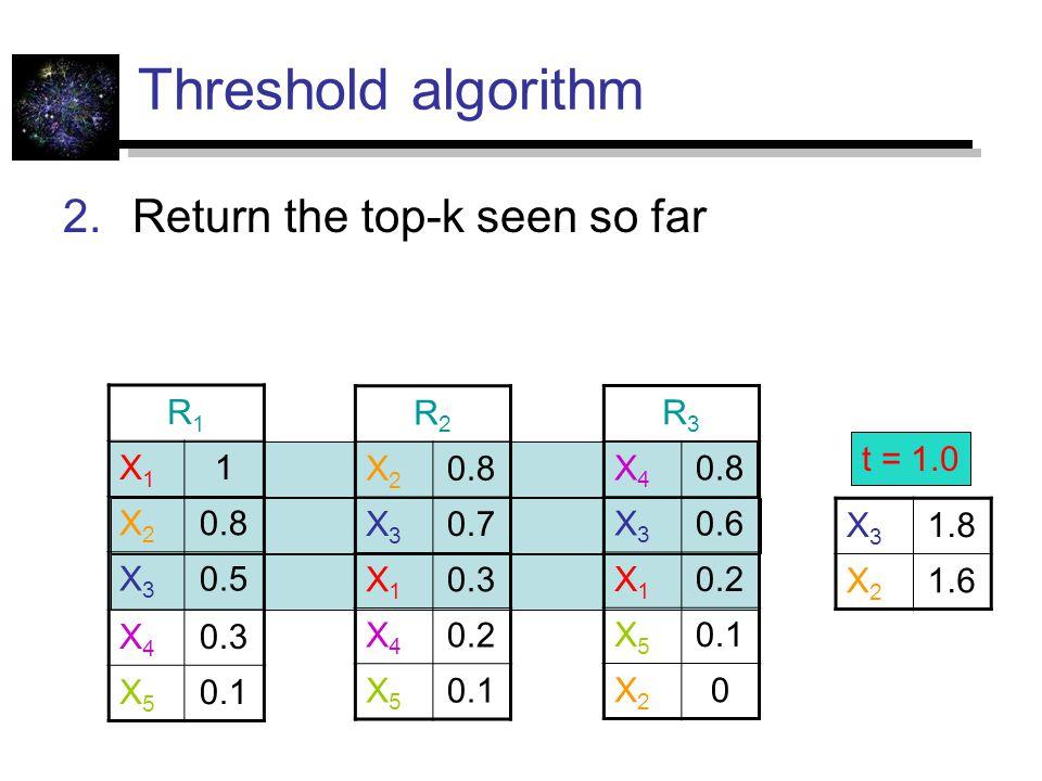 Threshold algorithm Return the top-k seen so far R1 X1 1 X2 0.8 X3 0.5