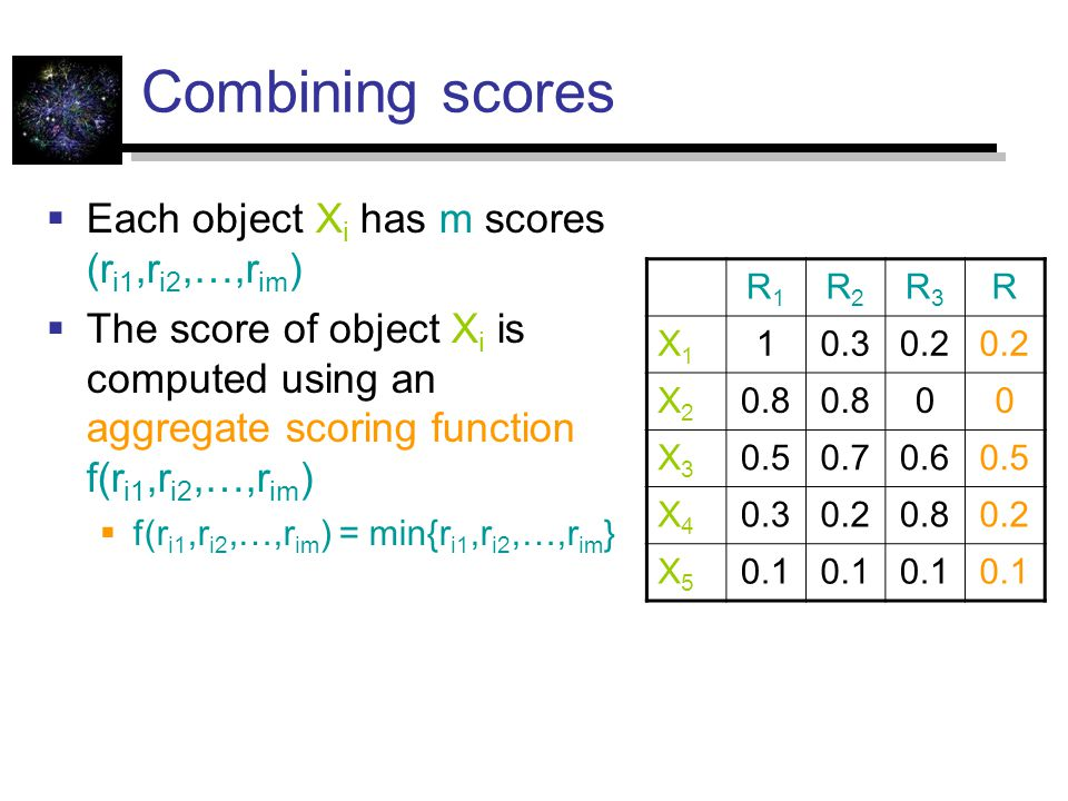 Combining scores Each object Xi has m scores (ri1,ri2,…,rim)