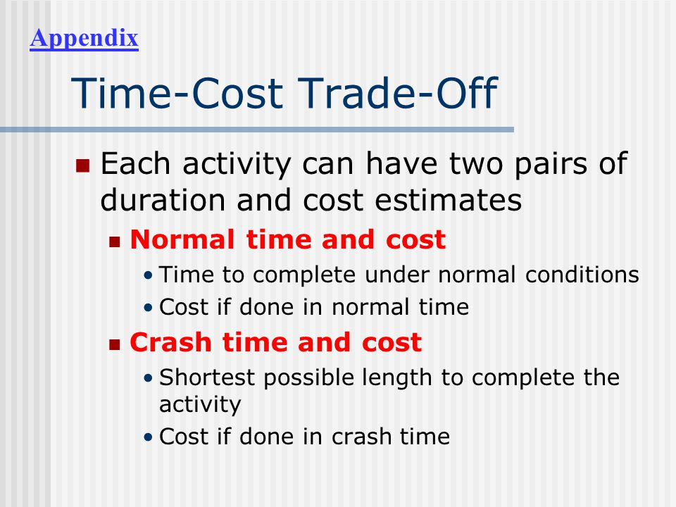 Appendix Time-Cost Trade-Off. Each activity can have two pairs of duration and cost estimates. Normal time and cost.