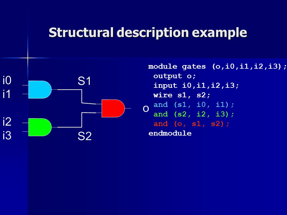 Structural description example