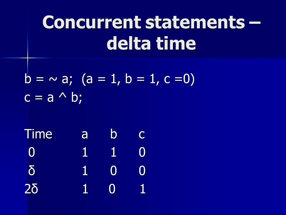 Concurrent statements –delta time