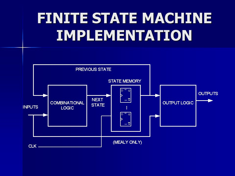 FINITE STATE MACHINE IMPLEMENTATION