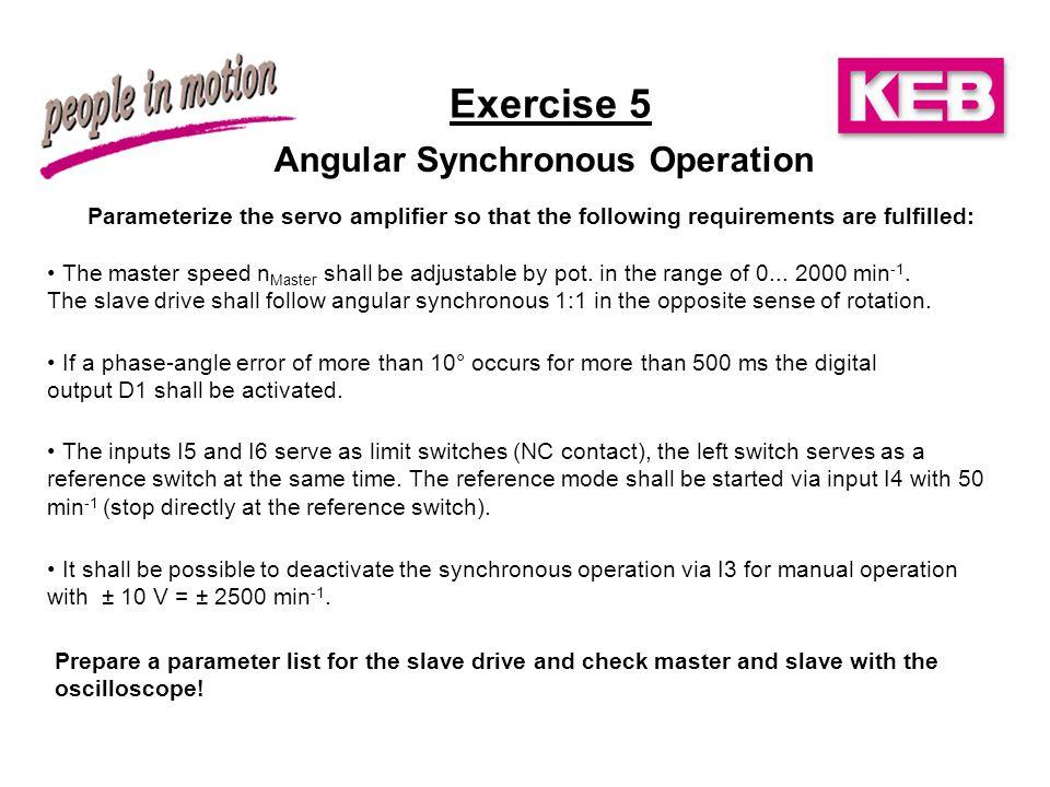 Angular Synchronous Operation