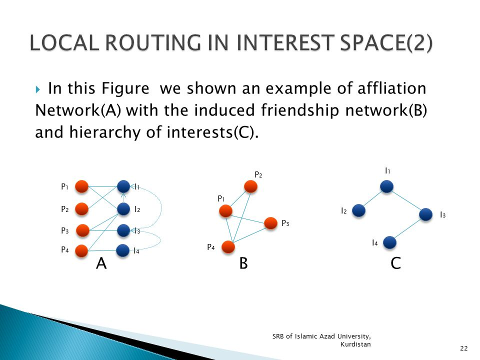 LOCAL ROUTING IN INTEREST SPACE(2)