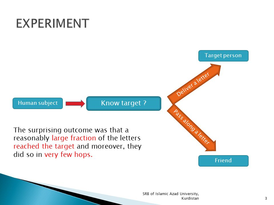 EXPERIMENT Know target