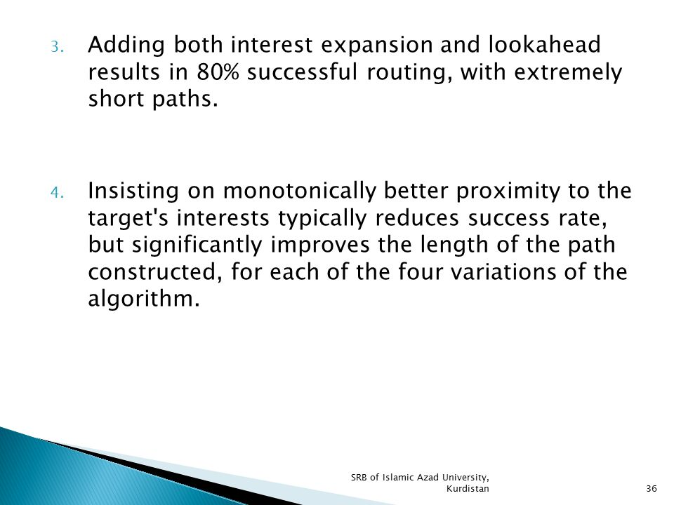 Adding both interest expansion and lookahead results in 80% successful routing, with extremely short paths.
