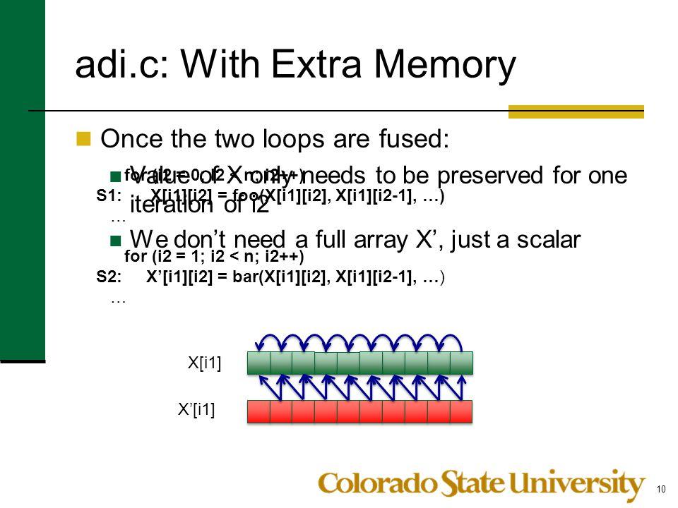 adi.c: With Extra Memory
