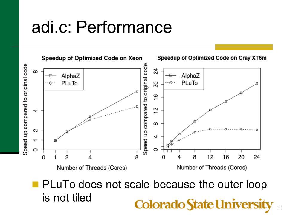 adi.c: Performance adi.c through pluto –tile –parallel (--noprevector for Cray)