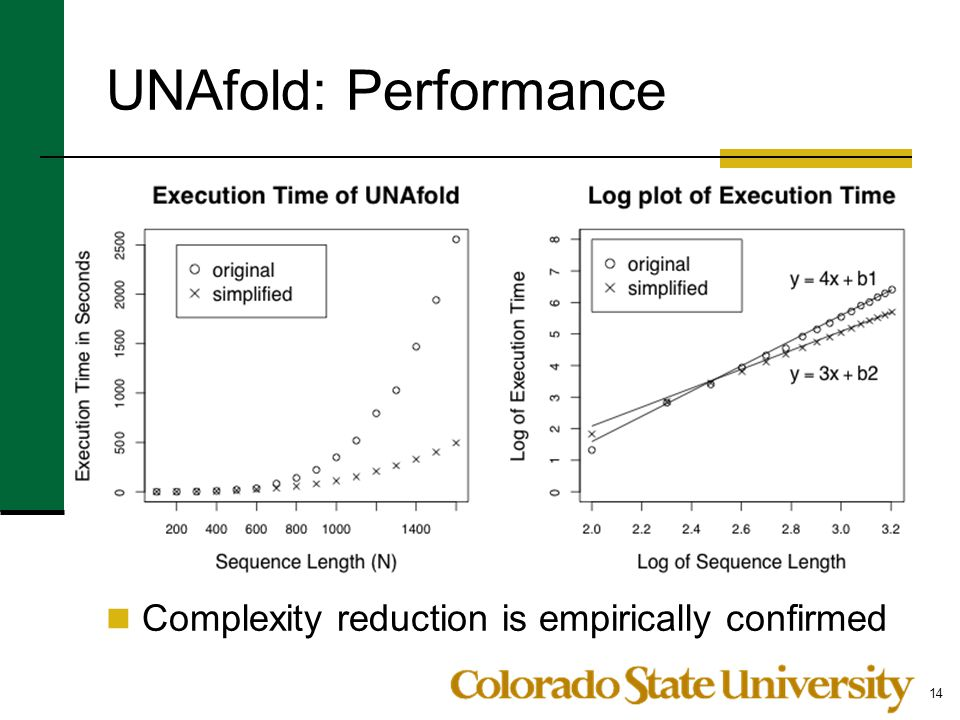 UNAfold: Performance Complexity reduction is empirically confirmed