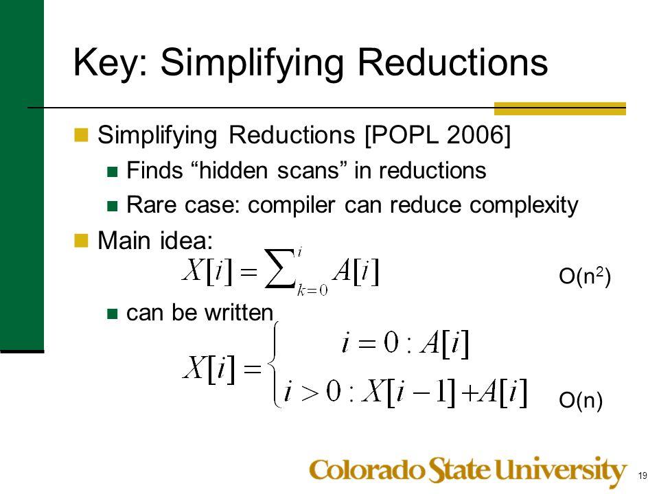 Key: Simplifying Reductions