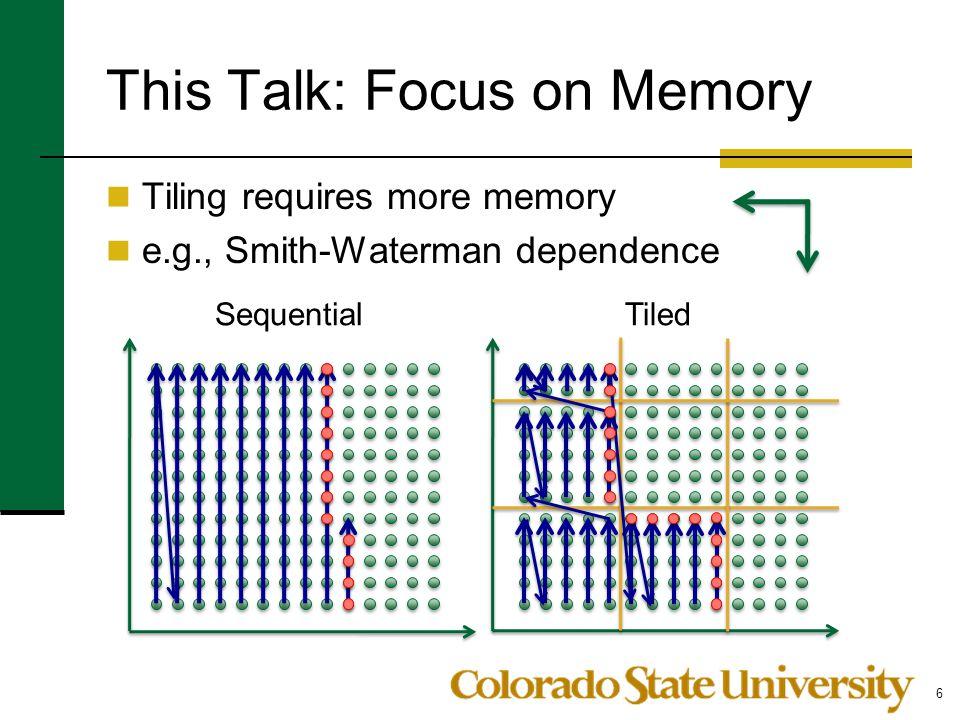 This Talk: Focus on Memory