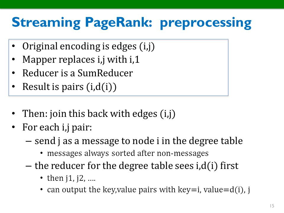 Streaming PageRank: preprocessing