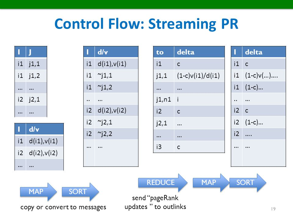 Control Flow: Streaming PR