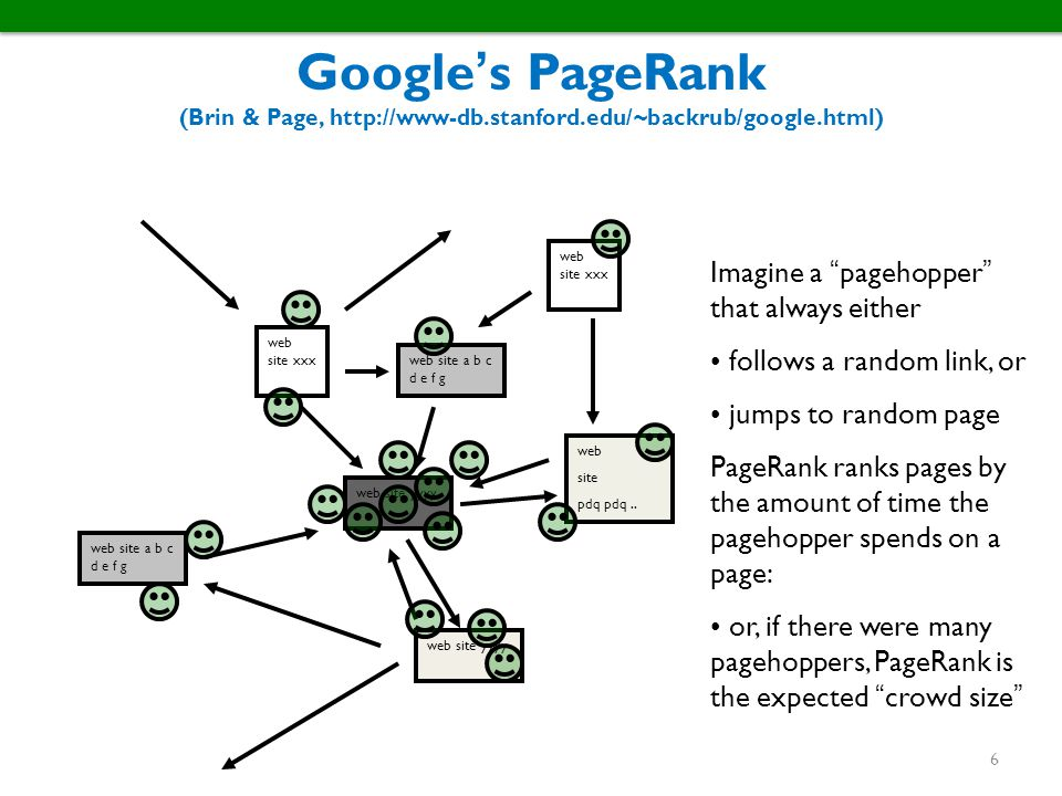 Google's PageRank (Brin & Page, http://www-db. stanford