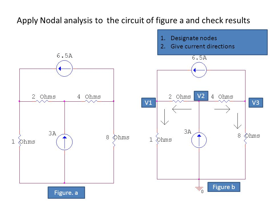 Apply Nodal analysis to the circuit of figure a and check results