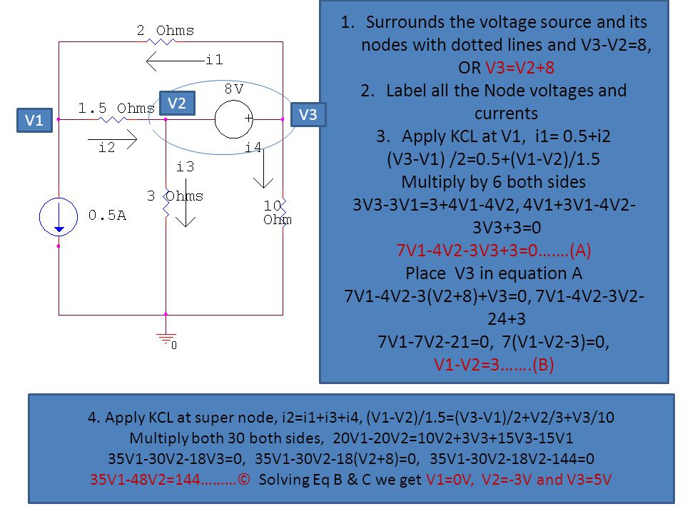 Label all the Node voltages and currents Apply KCL at V1, i1= 0.5+i2