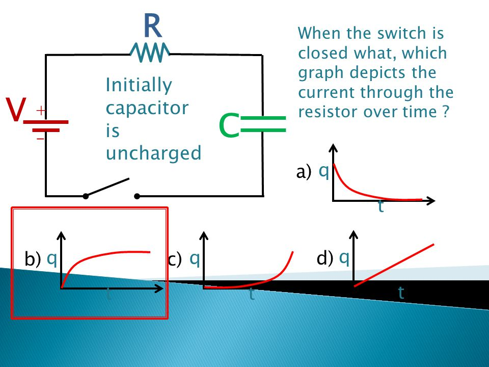 R V C Initially capacitor is uncharged q t a) q t b) q t c) q t d)