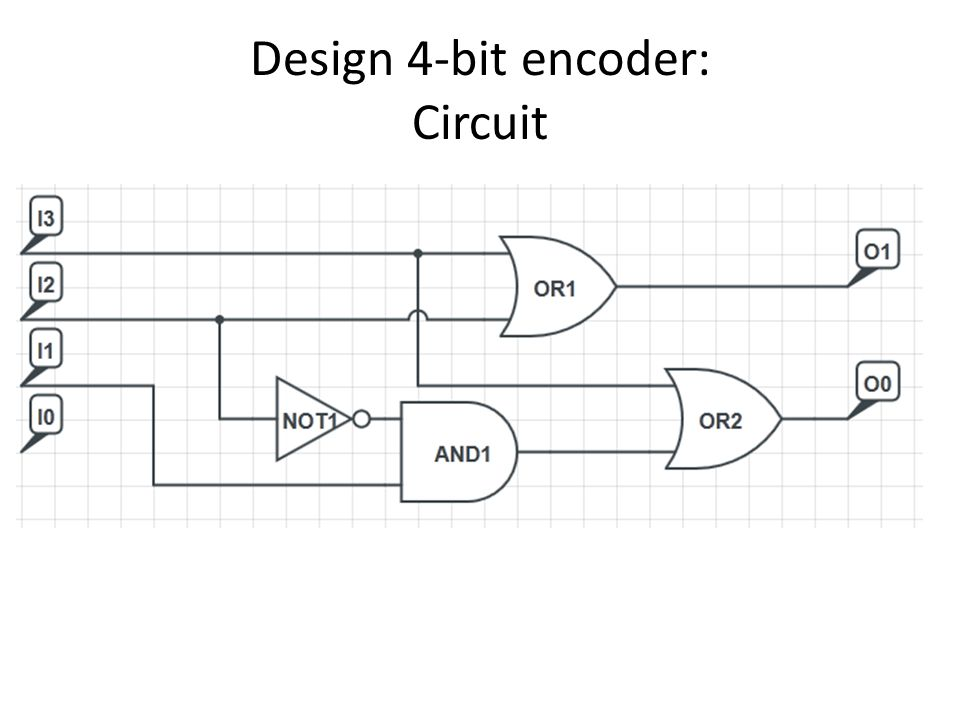 Design 4-bit encoder: Circuit