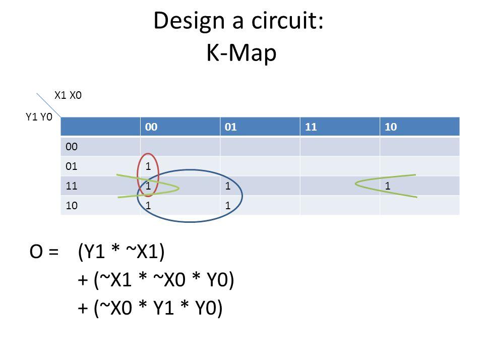 Design a circuit: K-Map
