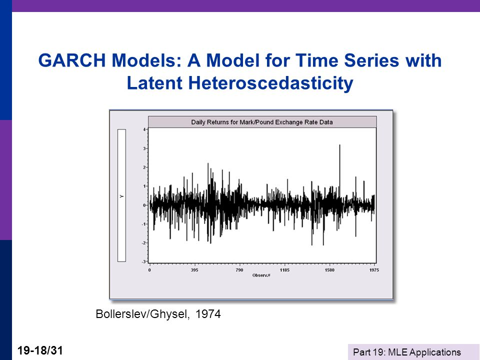 GARCH Models: A Model for Time Series with Latent Heteroscedasticity