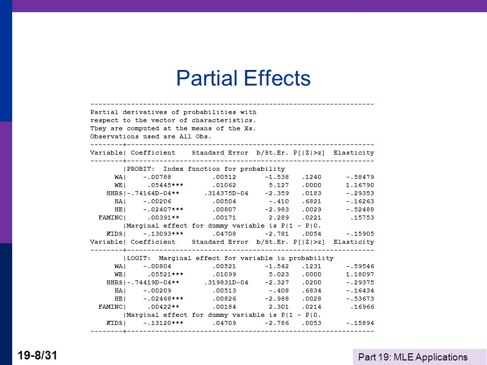 Partial Effects ---------------------------------------------------------------------- Partial derivatives of probabilities with.