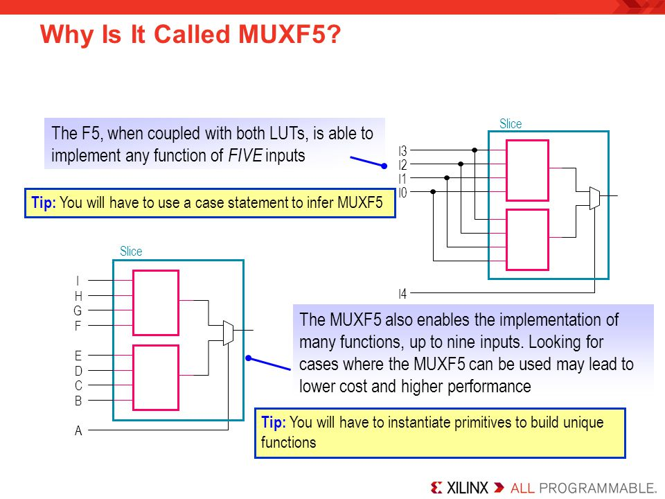 Why Is It Called MUXF5 Slice. The F5, when coupled with both LUTs, is able to implement any function of FIVE inputs.