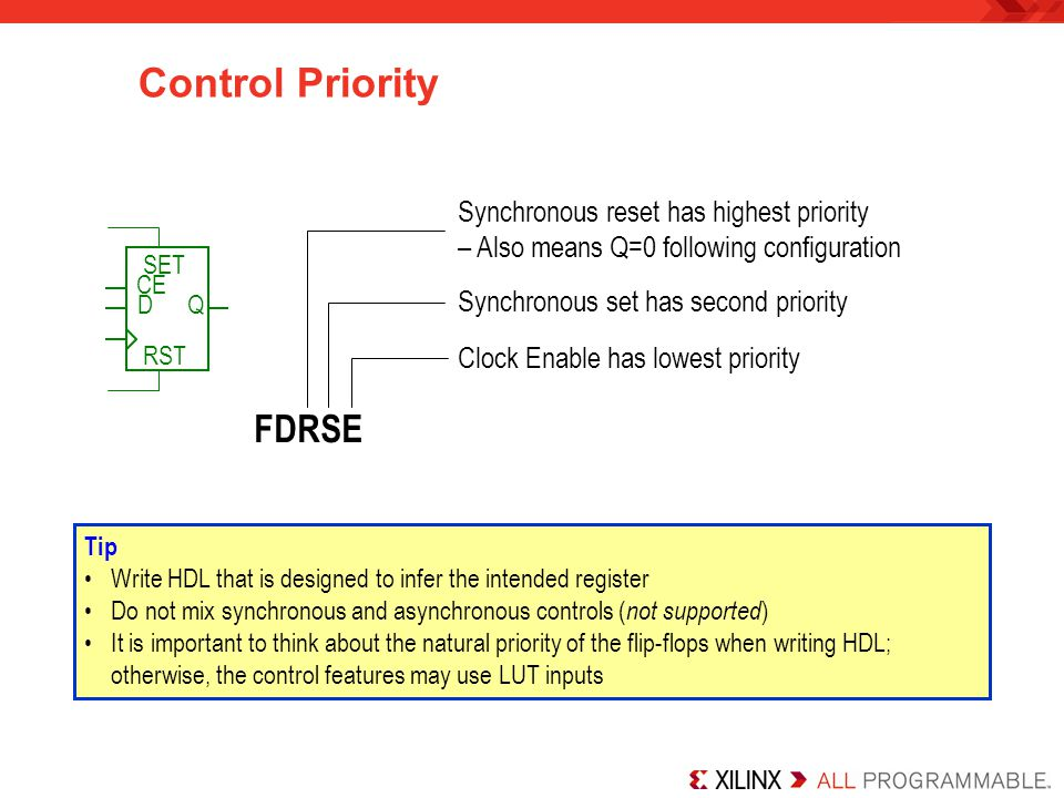 Control Priority FDRSE Synchronous reset has highest priority
