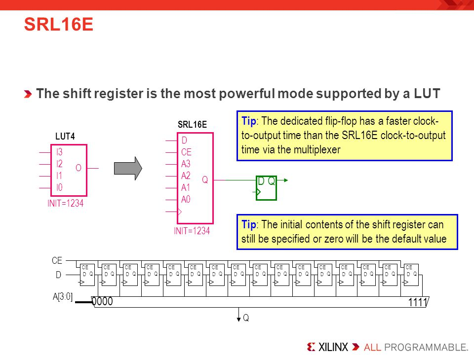 SRL16E The shift register is the most powerful mode supported by a LUT