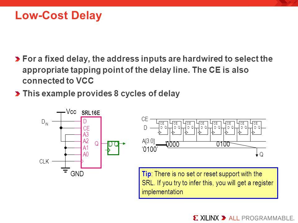 Low-Cost Delay