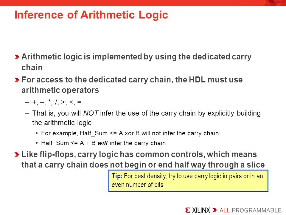 Inference of Arithmetic Logic