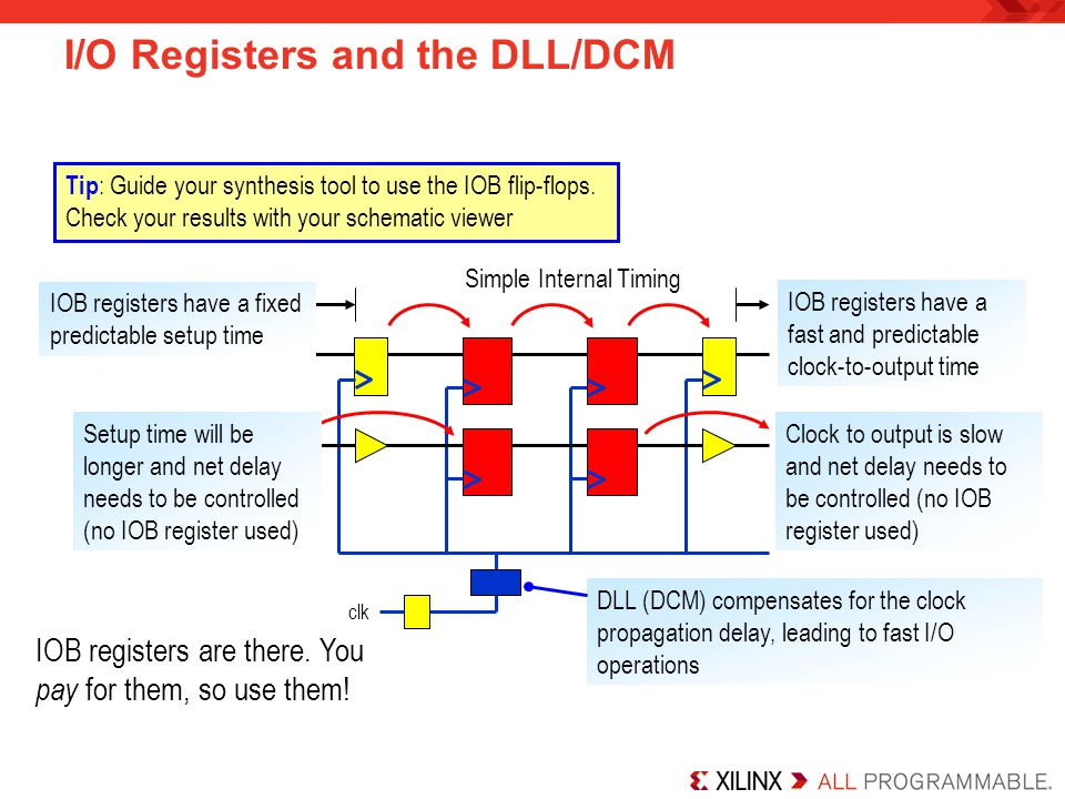 I/O Registers and the DLL/DCM