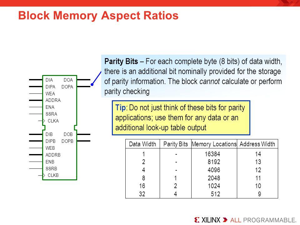 Block Memory Aspect Ratios