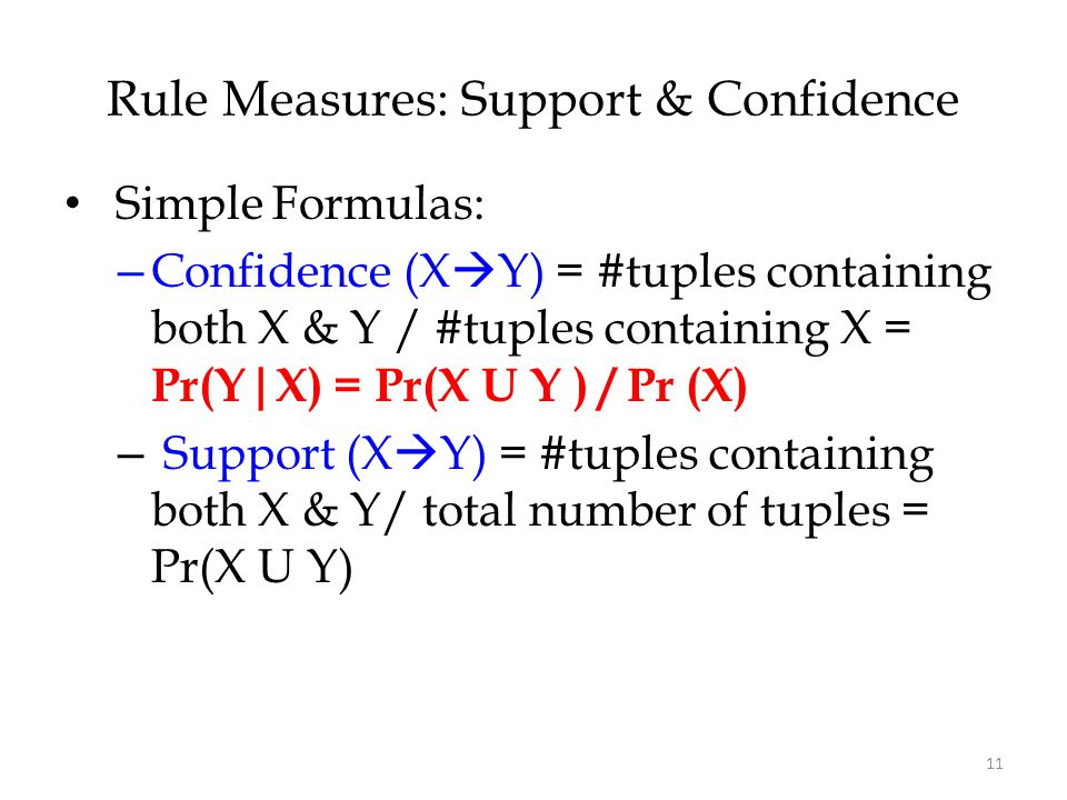 Rule Measures: Support & Confidence