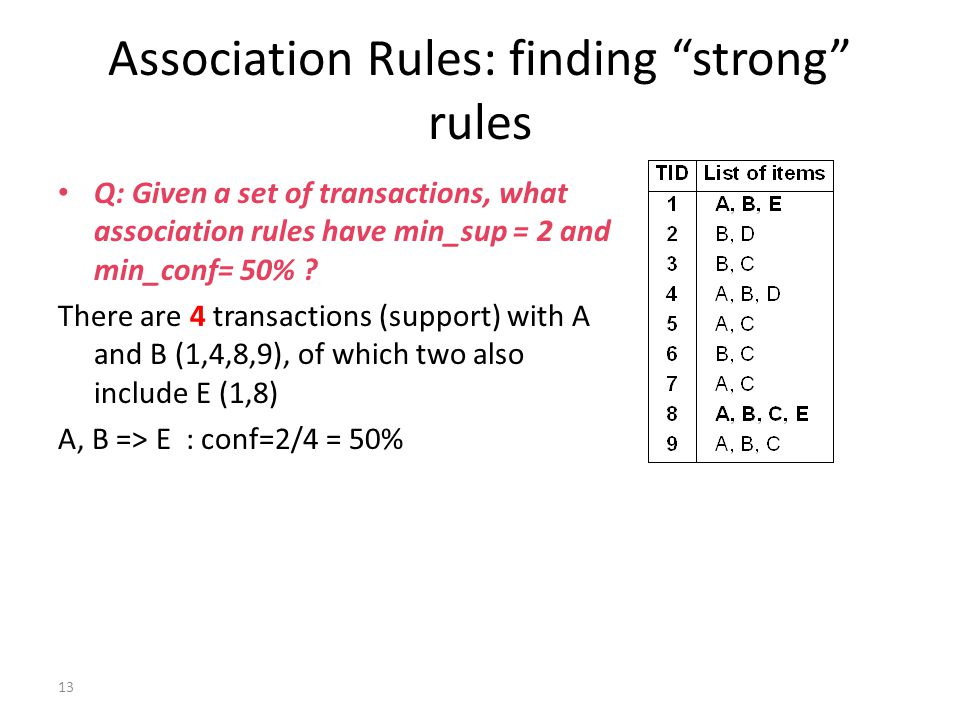 Association Rules: finding strong rules