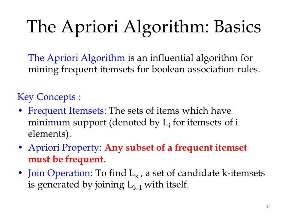 The Apriori Algorithm: Basics