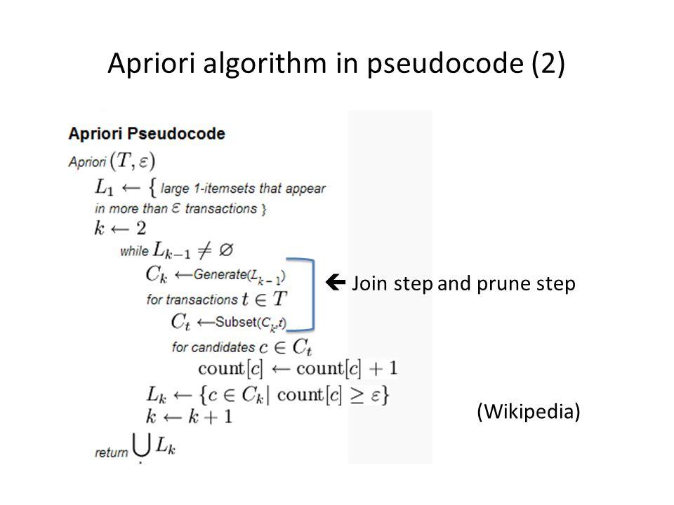 Apriori algorithm in pseudocode (2)
