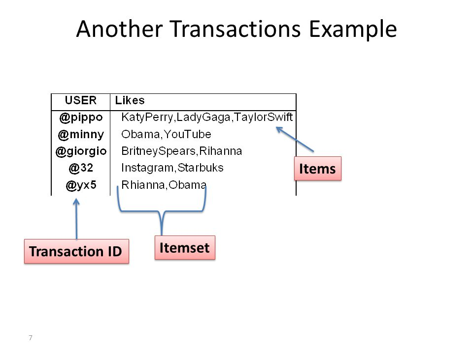 Another Transactions Example