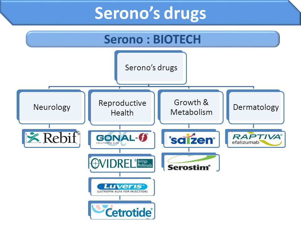 Serono's drugs Serono : BIOTECH Serono's drugs Neurology