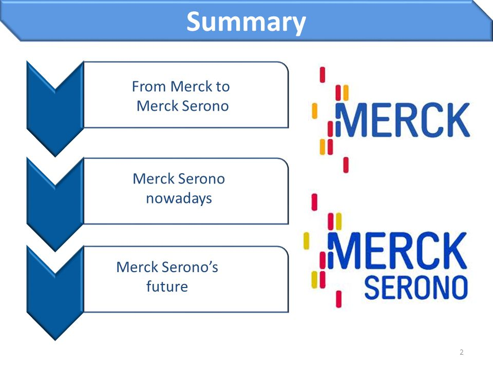 Summary From Merck to Merck Serono Merck Serono nowadays