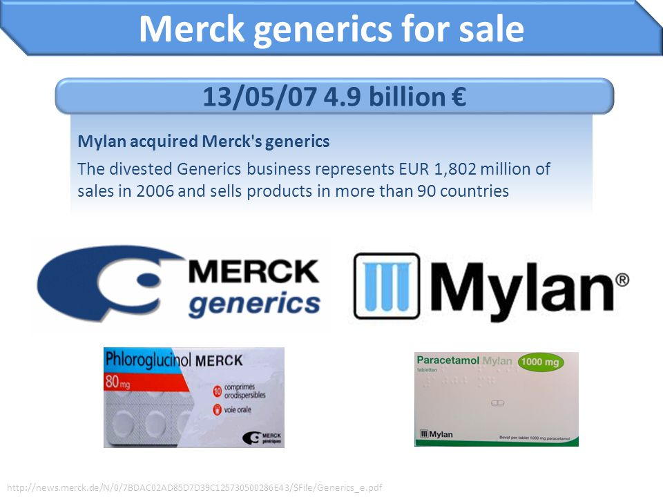 Merck generics for sale