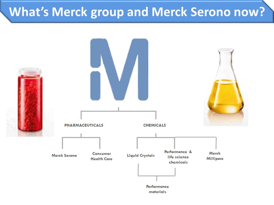 What's Merck group and Merck Serono now
