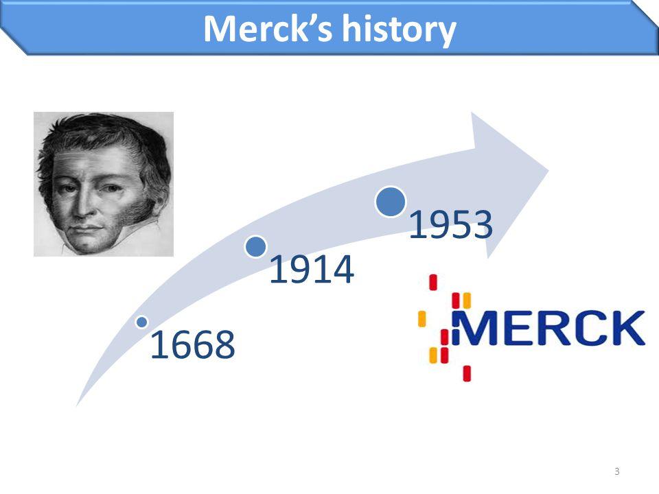 Merck's history 1668 1914 1953