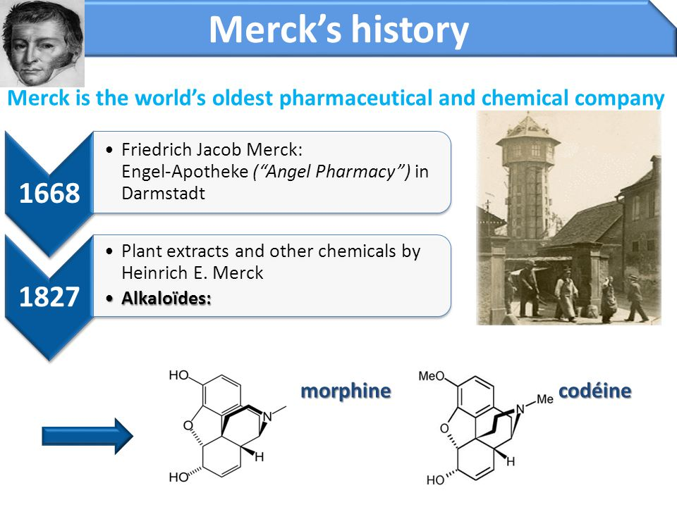 Merck's history Merck is the world's oldest pharmaceutical and chemical company. morphine codéine.