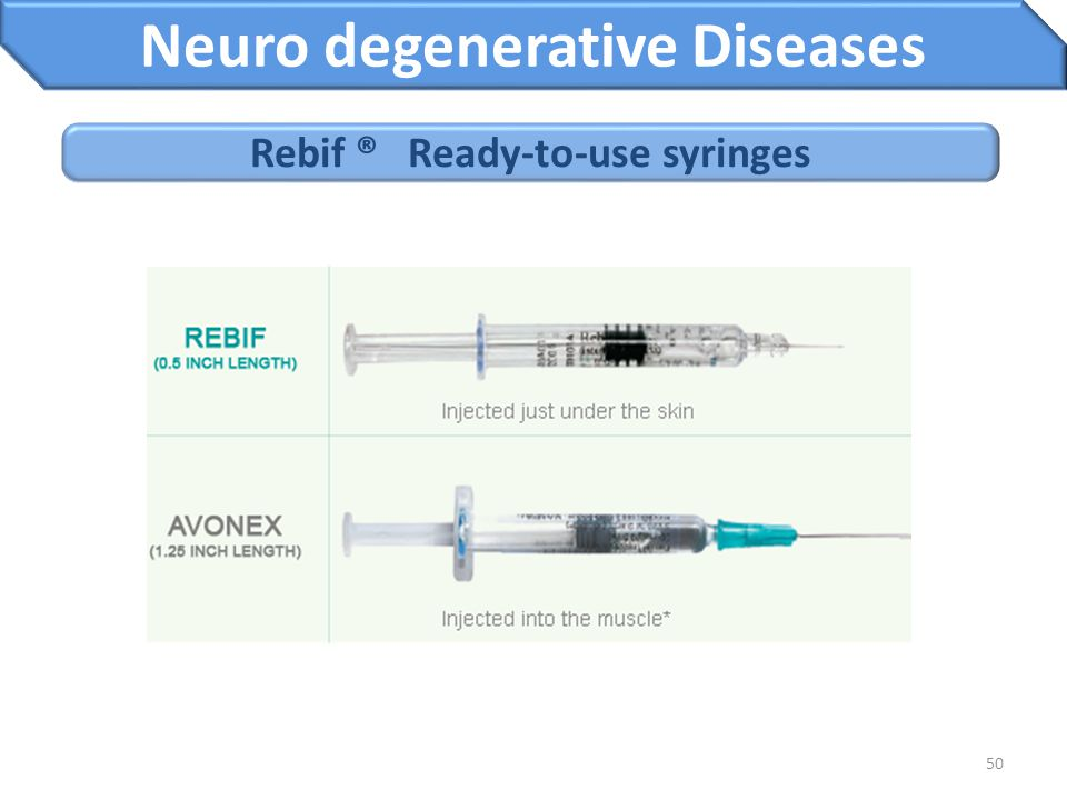 Neuro degenerative Diseases Rebif ® Ready-to-use syringes