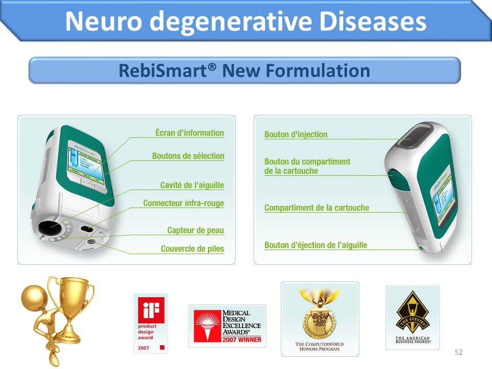 Neuro degenerative Diseases RebiSmart® New Formulation