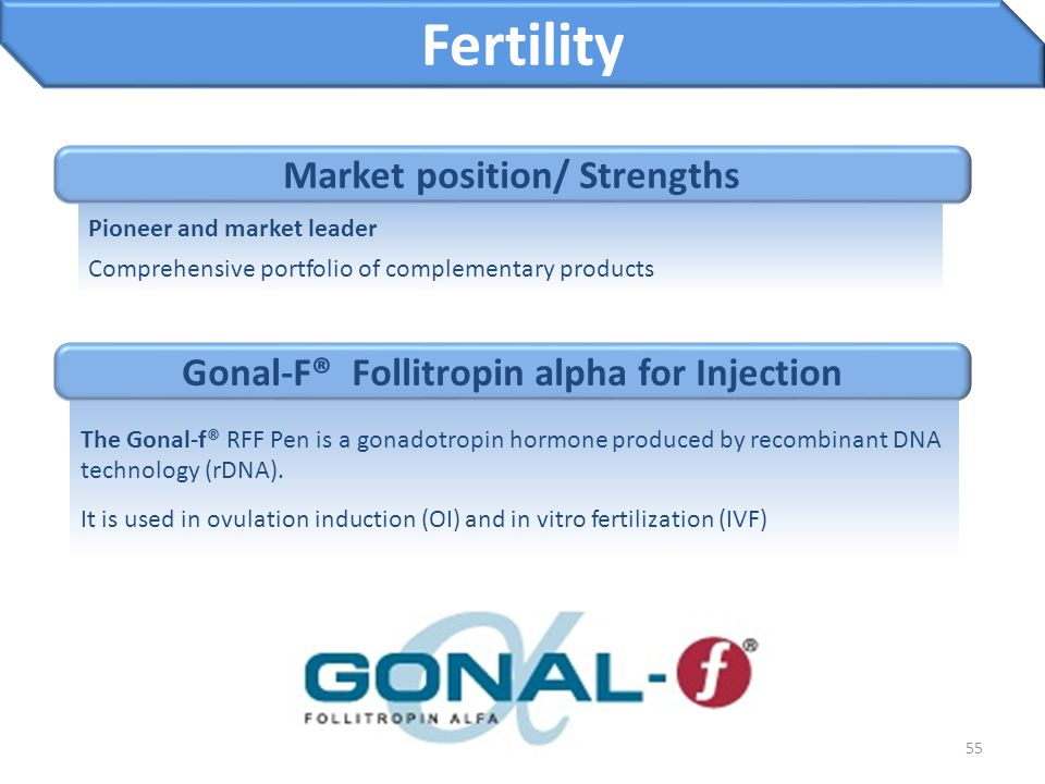 Market position/ Strengths Gonal-F® Follitropin alpha for Injection