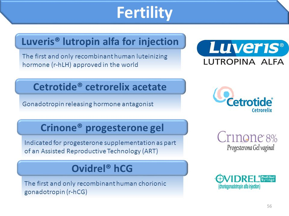 Fertility Luveris® lutropin alfa for injection